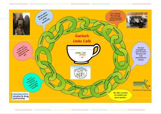 Garioch Links Cafe